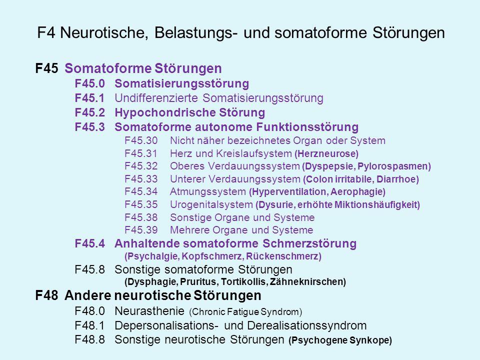 F4 Neurotische, Belastungs- und somatoforme Störungen F45Somatoforme Störungen F45.0Somatisierungsstörung F45.1Undifferenzierte Somatisierungsstörung