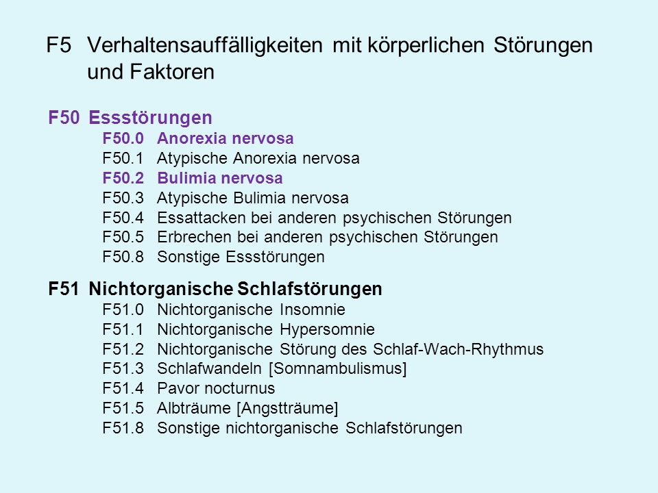 F5Verhaltensauffälligkeiten mit körperlichen Störungen und Faktoren F50Essstörungen F50.0Anorexia nervosa F50.1Atypische Anorexia nervosa F50.2Bulimia