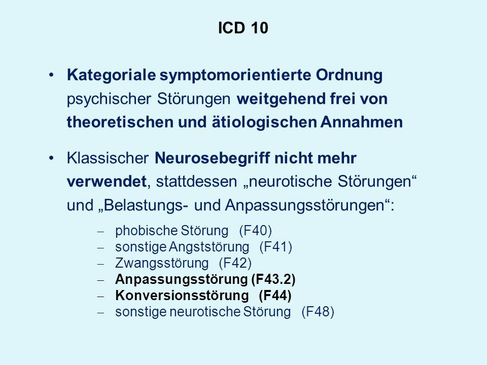 Kategoriale symptomorientierte Ordnung psychischer Störungen weitgehend frei von theoretischen und ätiologischen Annahmen Klassischer Neurosebegriff n