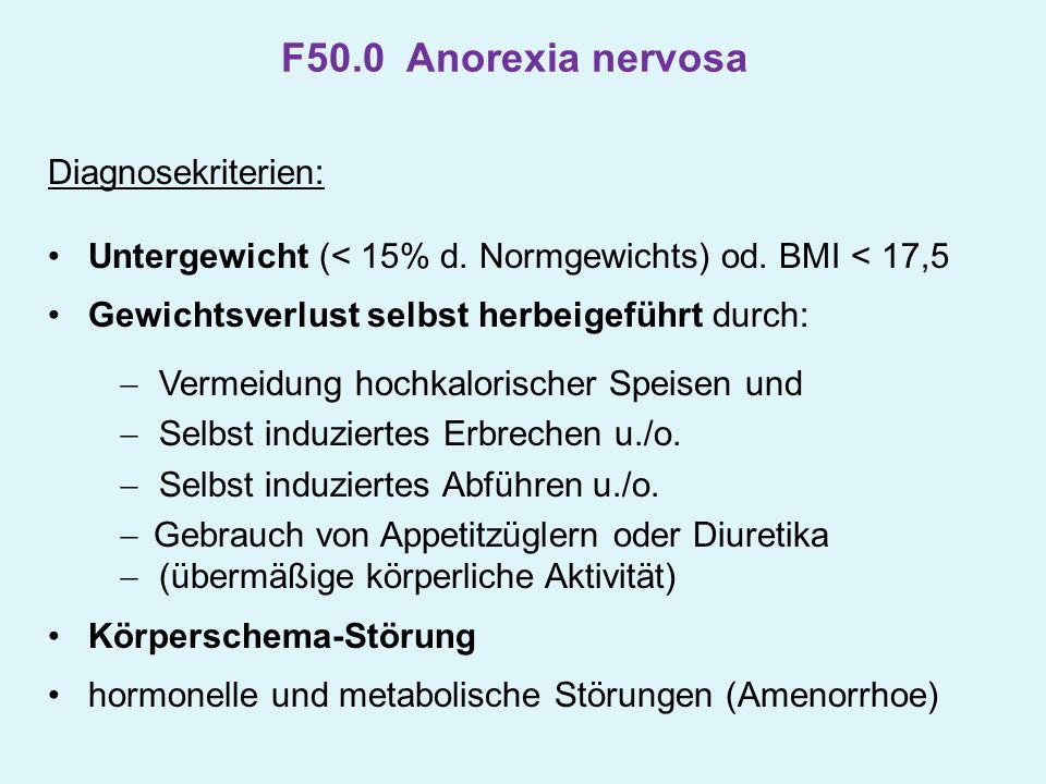 F50.0 Anorexia nervosa Diagnosekriterien: Untergewicht (< 15% d. Normgewichts) od. BMI < 17,5 Gewichtsverlust selbst herbeigeführt durch: Vermeidung h