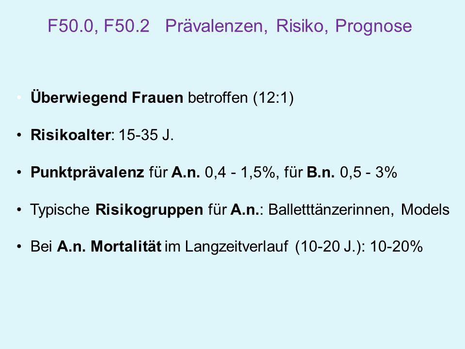 F50.0, F50.2 Prävalenzen, Risiko, Prognose Überwiegend Frauen betroffen (12:1) Risikoalter: 15-35 J. Punktprävalenz für A.n. 0,4 - 1,5%, für B.n. 0,5