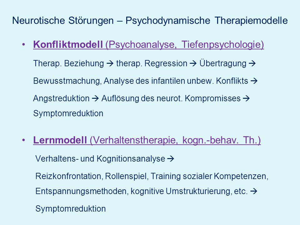 Neurotische Störungen – Psychodynamische Therapiemodelle Konfliktmodell (Psychoanalyse, Tiefenpsychologie) Therap. Beziehung therap. Regression Übertr