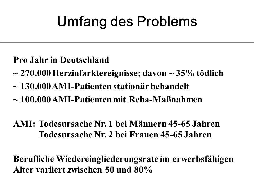 Pro Jahr in Deutschland ~ 270.000 Herzinfarktereignisse; davon ~ 35% tödlich ~ 130.000 AMI-Patienten stationär behandelt ~ 100.000 AMI-Patienten mit Reha-Maßnahmen AMI:Todesursache Nr.