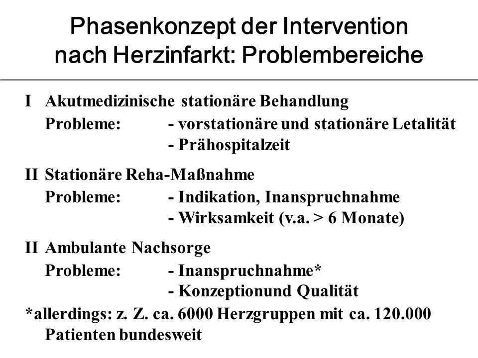 IAkutmedizinische stationäre Behandlung Probleme: - vorstationäre und stationäre Letalität - Prähospitalzeit IIStationäre Reha-Maßnahme Probleme:- Indikation, Inanspruchnahme - Wirksamkeit (v.a.