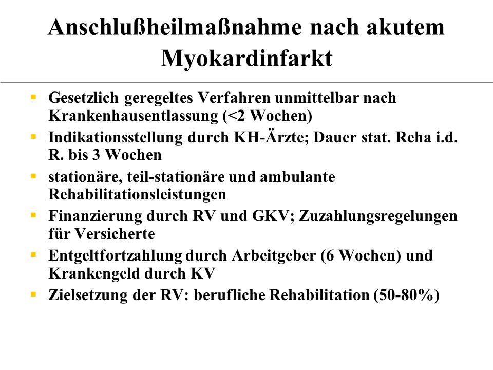Anschlußheilmaßnahme nach akutem Myokardinfarkt Gesetzlich geregeltes Verfahren unmittelbar nach Krankenhausentlassung (<2 Wochen) Indikationsstellung durch KH-Ärzte; Dauer stat.