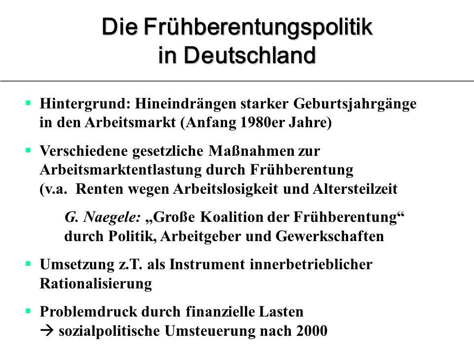 Die Frühberentungspolitik in Deutschland Hintergrund: Hineindrängen starker Geburtsjahrgänge in den Arbeitsmarkt (Anfang 1980er Jahre) Verschiedene gesetzliche Maßnahmen zur Arbeitsmarktentlastung durch Frühberentung (v.a.