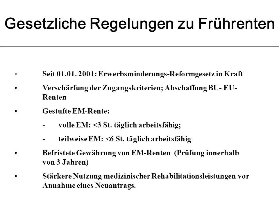 Gesetzliche Regelungen zu Frührenten Seit 01.01.