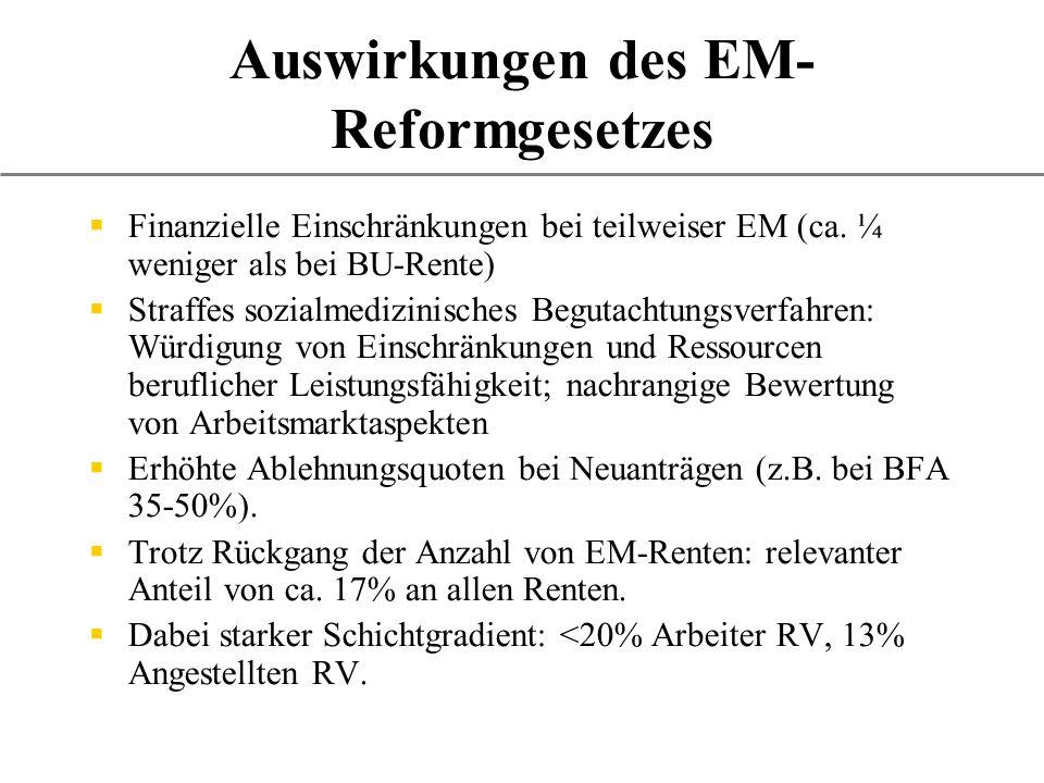 Auswirkungen des EM- Reformgesetzes Finanzielle Einschränkungen bei teilweiser EM (ca.