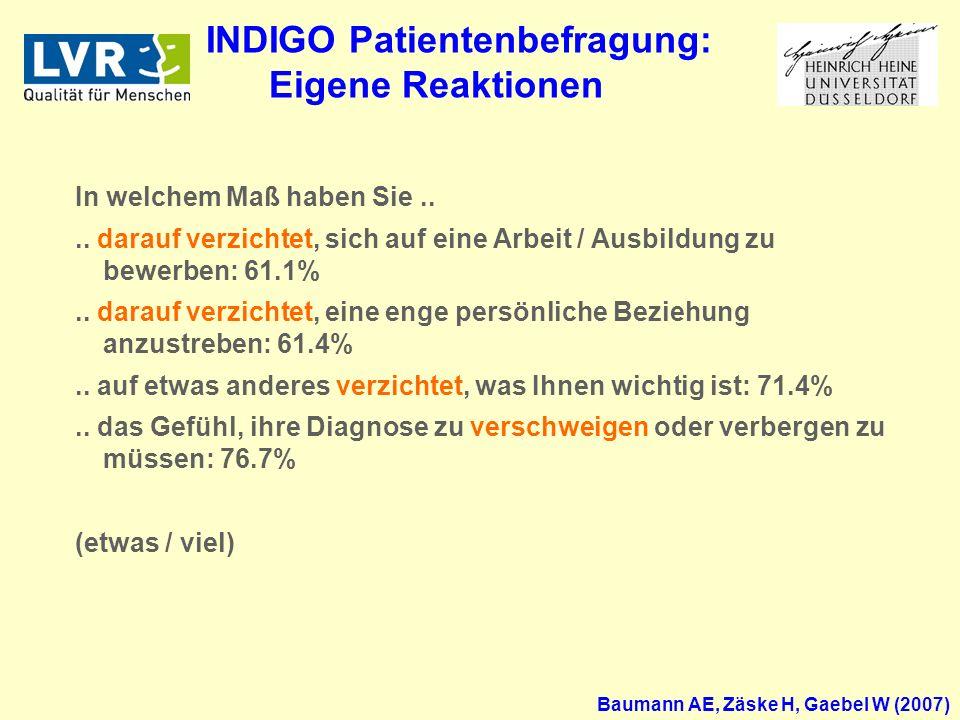 INDIGO Patientenbefragung: Eigene Reaktionen In welchem Maß haben Sie....