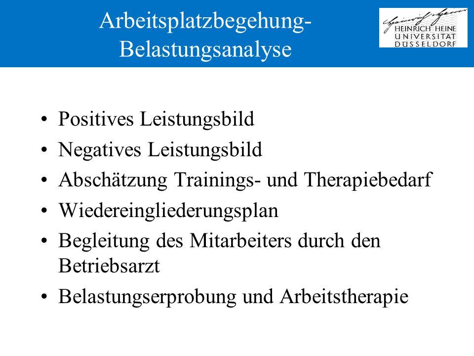 Arbeitsplatzbegehung- Belastungsanalyse Positives Leistungsbild Negatives Leistungsbild Abschätzung Trainings- und Therapiebedarf Wiedereingliederungs