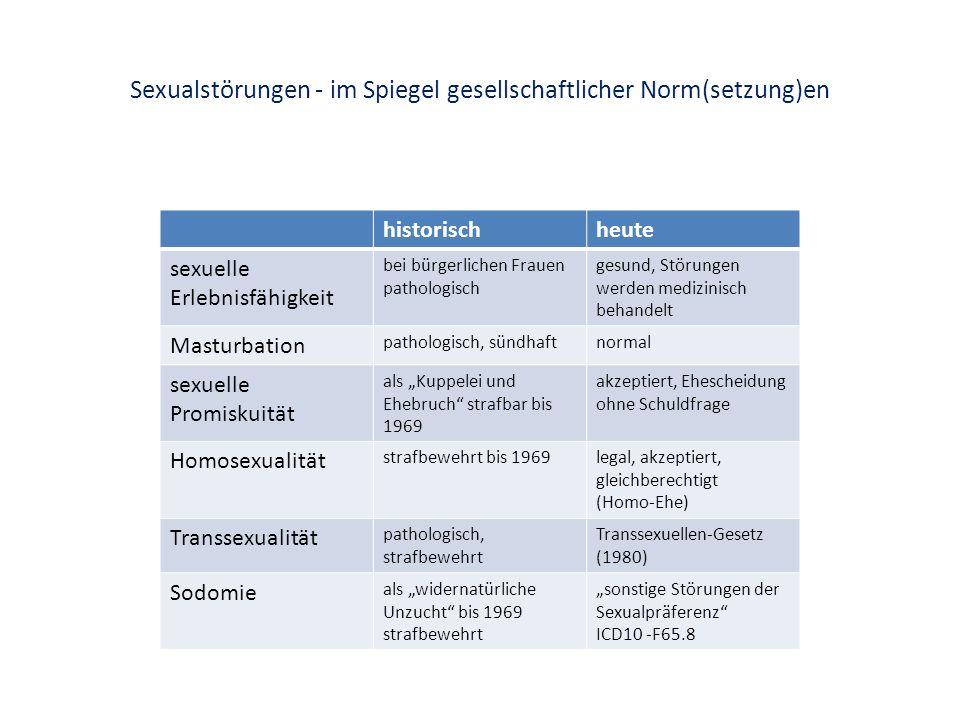 Sexualstörungen – Psychodynamische Erklärungsmodelle Funktionen sexueller Gesundheit Narzisstischer Aspekt Beziehungs- Aspekt Reproduktiver Aspekt Sexualstörung als neurotische Kompromissbildung: Symptom dient der unbewussten Selbstregulation, Symptom als Symbol Sexualstörung als Plombe: Symptom füllt ich-strukturelles Defizit bei schwerem Entwicklungsdefekt Sexualstörung als isolierte, passagere Symptombildung: Symptom ist eine Reaktion auf lebensgeschichtliche Belastung Lernmechanismen beeinflussen vor allem Symptom-Ausgestaltung und -Persistenz