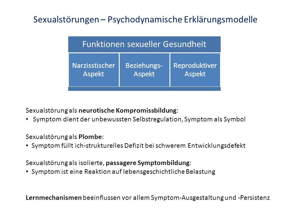 Sexualstörungen – Psychodynamische Erklärungsmodelle Funktionen sexueller Gesundheit Narzisstischer Aspekt Beziehungs- Aspekt Reproduktiver Aspekt Sex