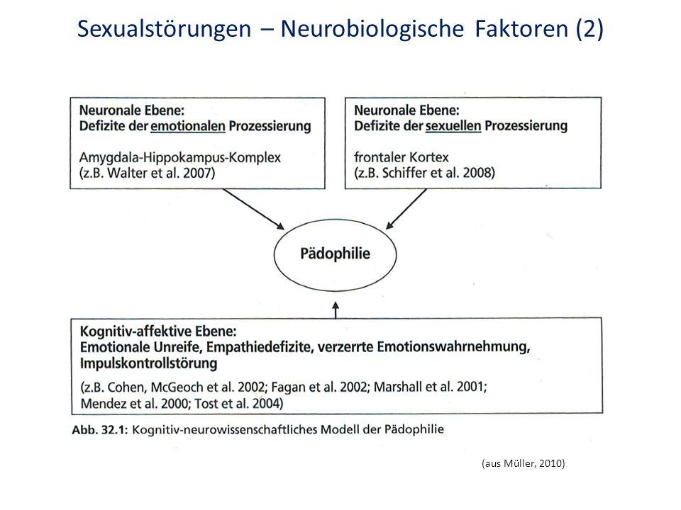 Sexualstörungen – Differentialdiagnostik Sexuelle Funktions- störung Somatische (Mit-) Ursachen Medikamenten- Nebenwirkung (NA-, D2-, ACh-, NO-blockierende, 5-HT2,3-stimulierende sowie Prolaktin-stimulierende Substanzen) Substanz- missbrauch Psychiatrische Ursachen