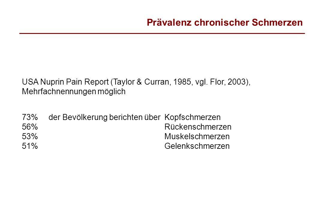 Prävalenz chronischer Schmerzen USA Nuprin Pain Report (Taylor & Curran, 1985, vgl. Flor, 2003), Mehrfachnennungen möglich 73%der Bevölkerung berichte