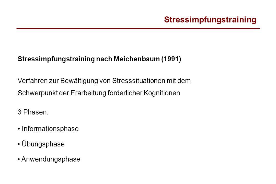 Stressimpfungstraining Stressimpfungstraining nach Meichenbaum (1991) Verfahren zur Bewältigung von Stresssituationen mit dem Schwerpunkt der Erarbeit
