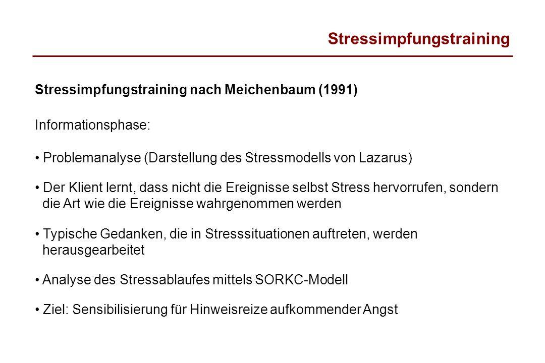 Stressimpfungstraining Stressimpfungstraining nach Meichenbaum (1991) Informationsphase: Problemanalyse (Darstellung des Stressmodells von Lazarus) De