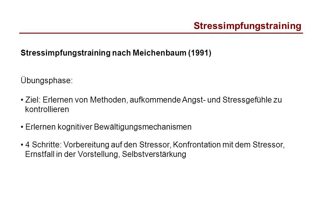 Stressimpfungstraining Stressimpfungstraining nach Meichenbaum (1991) Übungsphase: Ziel: Erlernen von Methoden, aufkommende Angst- und Stressgefühle z