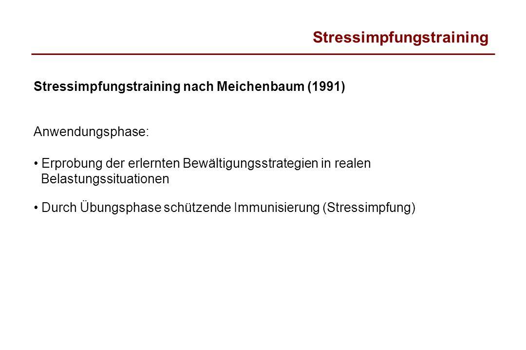 Stressimpfungstraining Stressimpfungstraining nach Meichenbaum (1991) Anwendungsphase: Erprobung der erlernten Bewältigungsstrategien in realen Belast