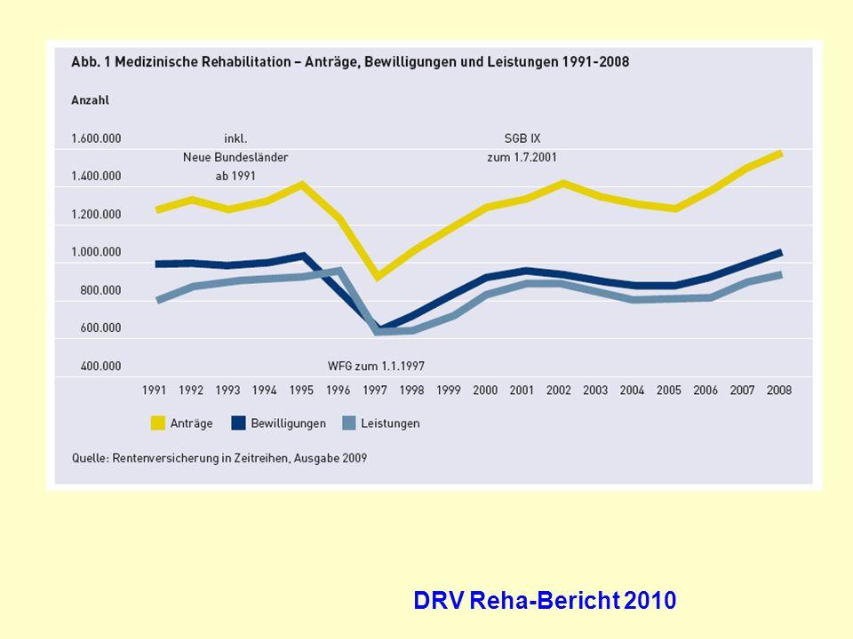 DRV Reha-Bericht 2010 Zahl der Anträge bewilligt