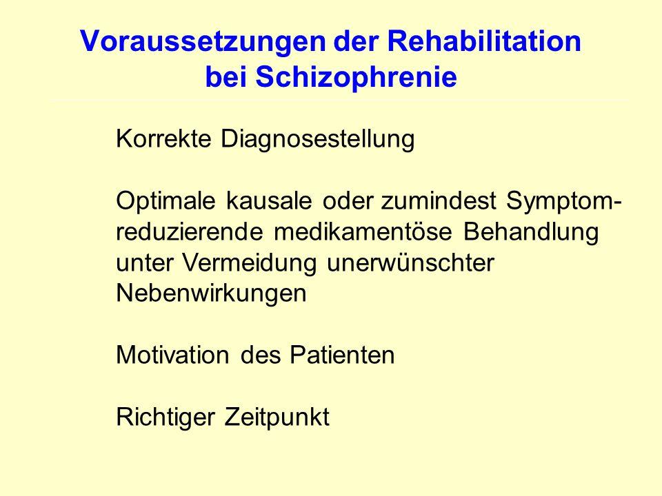 Voraussetzungen der Rehabilitation bei Schizophrenie Korrekte Diagnosestellung Optimale kausale oder zumindest Symptom- reduzierende medikamentöse Beh