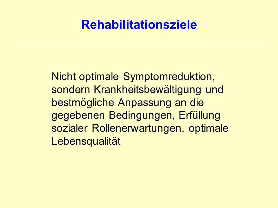 Rehabilitationsziele Nicht optimale Symptomreduktion, sondern Krankheitsbewältigung und bestmögliche Anpassung an die gegebenen Bedingungen, Erfüllung