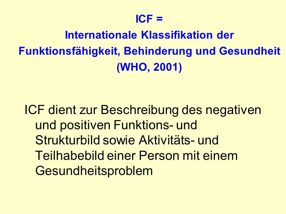 ICF dient zur Beschreibung des negativen und positiven Funktions- und Strukturbild sowie Aktivitäts- und Teilhabebild einer Person mit einem Gesundhei