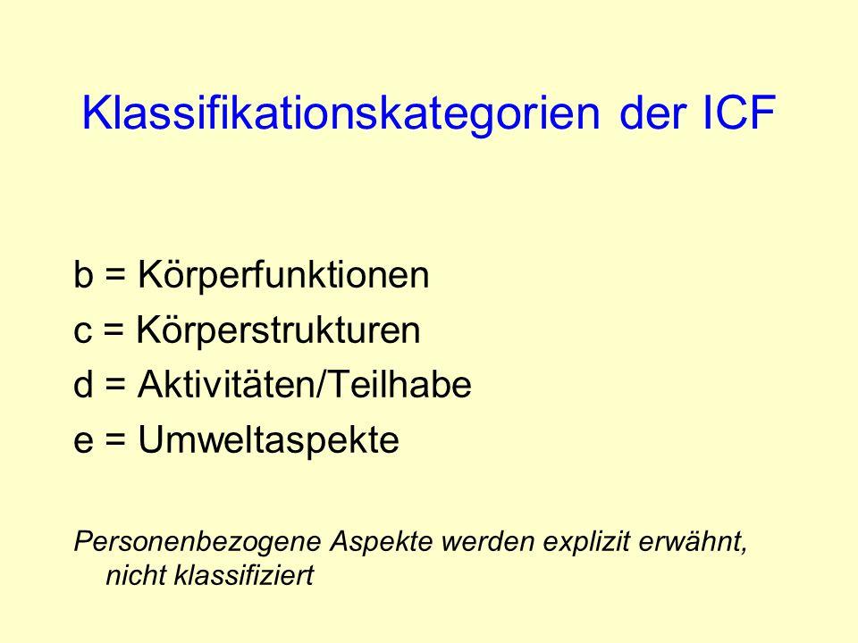 Klassifikationskategorien der ICF b = Körperfunktionen c = Körperstrukturen d = Aktivitäten/Teilhabe e = Umweltaspekte Personenbezogene Aspekte werden