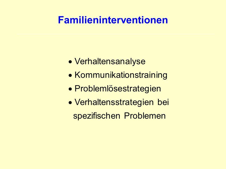 Familieninterventionen Verhaltensanalyse Kommunikationstraining Problemlösestrategien Verhaltensstrategien bei spezifischen Problemen