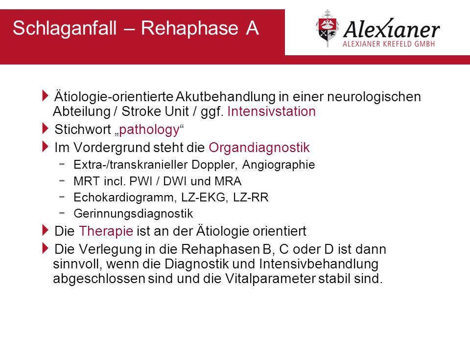 Schlaganfall – Rehaphase A Ätiologie-orientierte Akutbehandlung in einer neurologischen Abteilung / Stroke Unit / ggf. Intensivstation Stichwort patho