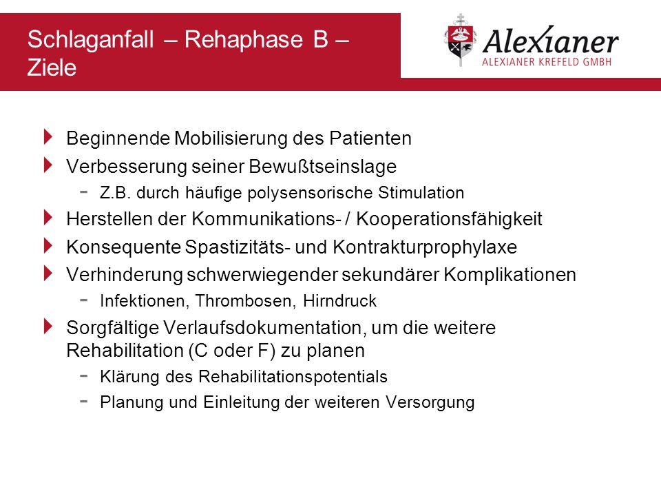 Schlaganfall – Rehaphase B – Ziele Beginnende Mobilisierung des Patienten Verbesserung seiner Bewußtseinslage - Z.B. durch häufige polysensorische Sti