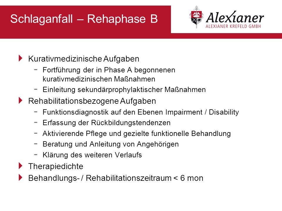 Schlaganfall – Rehaphase B Kurativmedizinische Aufgaben - Fortführung der in Phase A begonnenen kurativmedizinischen Maßnahmen - Einleitung sekundärpr