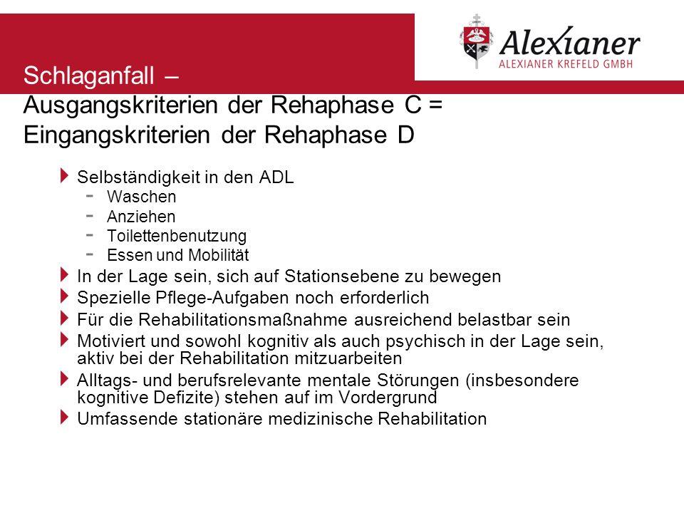 Schlaganfall – Ausgangskriterien der Rehaphase C = Eingangskriterien der Rehaphase D Selbständigkeit in den ADL - Waschen - Anziehen - Toilettenbenutz