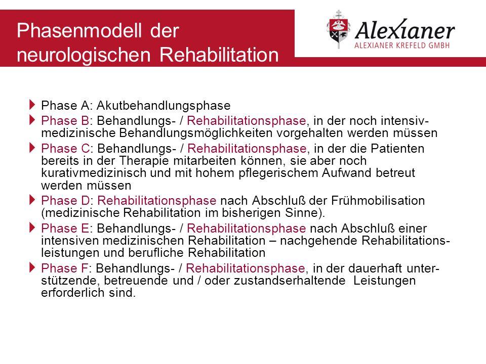 Phasenmodell der neurologischen Rehabilitation Phase A: Akutbehandlungsphase Phase B: Behandlungs- / Rehabilitationsphase, in der noch intensiv- mediz