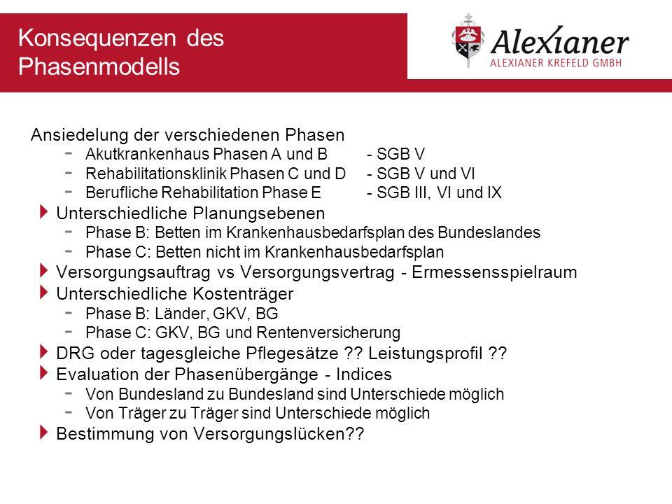 Konsequenzen des Phasenmodells Ansiedelung der verschiedenen Phasen - Akutkrankenhaus Phasen A und B- SGB V - Rehabilitationsklinik Phasen C und D- SG