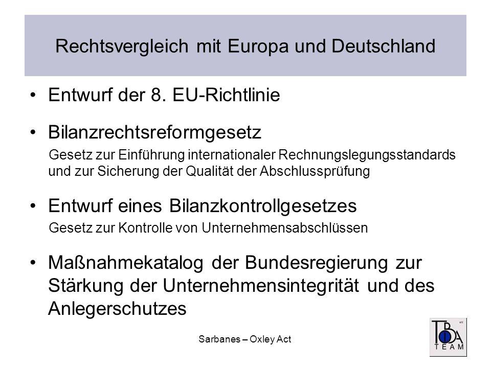 Sarbanes – Oxley Act Rechtsvergleich mit Europa und Deutschland Entwurf der 8. EU-Richtlinie Bilanzrechtsreformgesetz Gesetz zur Einführung internatio