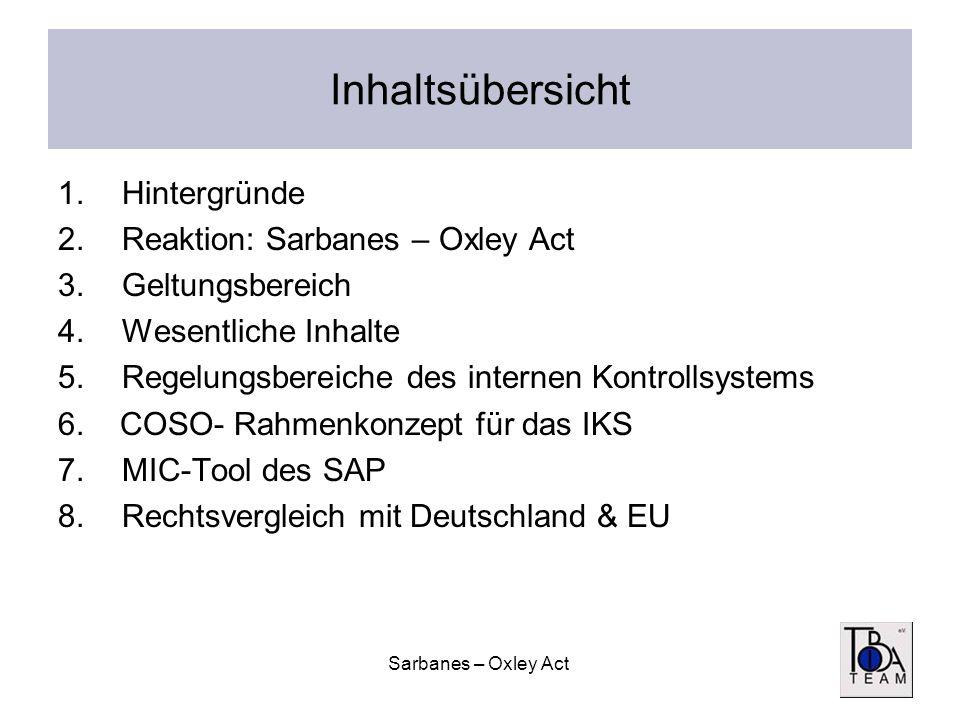 Sarbanes – Oxley Act COSO - Rahmenkonzept für das IKS COSO: Committee of Sponsoring Organizations of the Treadway Commission Erstellte 1992 einen Bericht (COSO-Report), indem das interne Kontrollsystem anhand von Zielkategorien und diesen zugeordneten Komponenten dargestellt wird Benutzung von SEC empfohlen