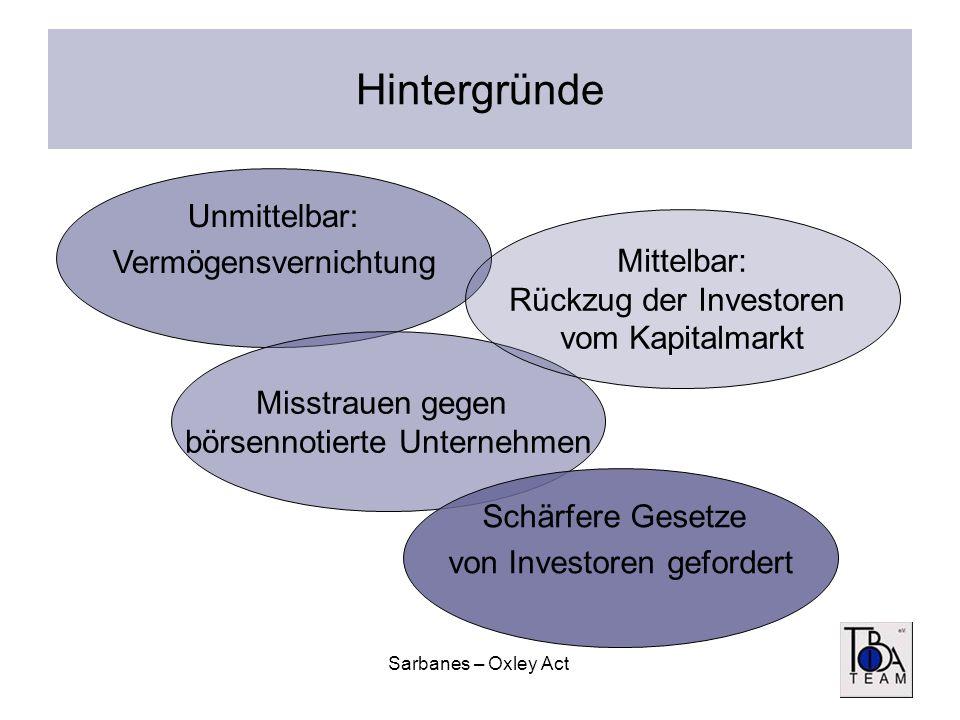 Sarbanes – Oxley Act Hintergründe Unmittelbar: Vermögensvernichtung Misstrauen gegen börsennotierte Unternehmen Mittelbar: Rückzug der Investoren vom
