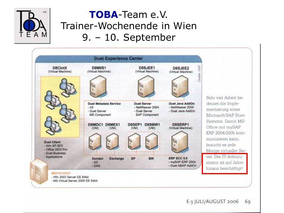 TOBA-Team e.V.Trainer-Wochenende in Wien 9. – 10.
