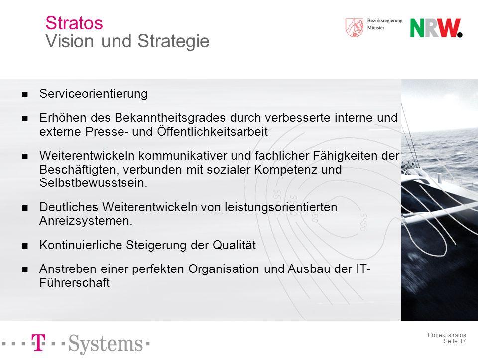 Inhalte strategischer Ziele: Niedrige Priorität (z.B. Verbesserung der Zusammenarbeit mit XY) Punktuelle Aufmerksamkeit (z.B. Gesetzesänderung) Nur be