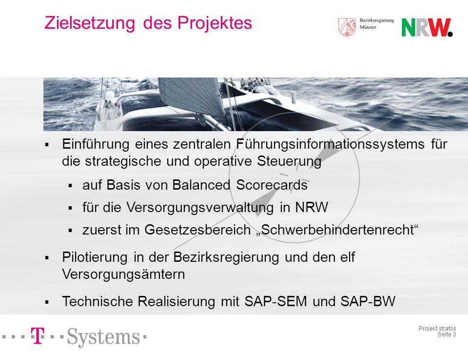 Projekt stratos Seite 3 Zielsetzung des Projektes Einführung eines zentralen Führungsinformationssystems für die strategische und operative Steuerung auf Basis von Balanced Scorecards für die Versorgungsverwaltung in NRW zuerst im Gesetzesbereich Schwerbehindertenrecht Pilotierung in der Bezirksregierung und den elf Versorgungsämtern Technische Realisierung mit SAP-SEM und SAP-BW