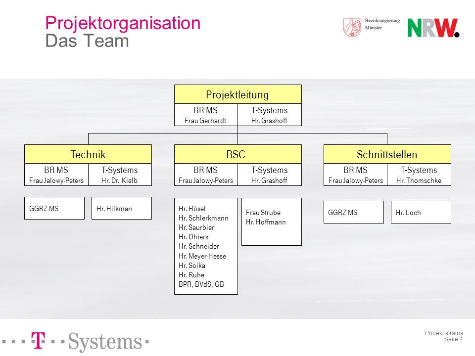 Projekt stratos Seite 4 Projektorganisation Das Team Projektleitung BR MS Frau Gerhardt T-Systems Hr.