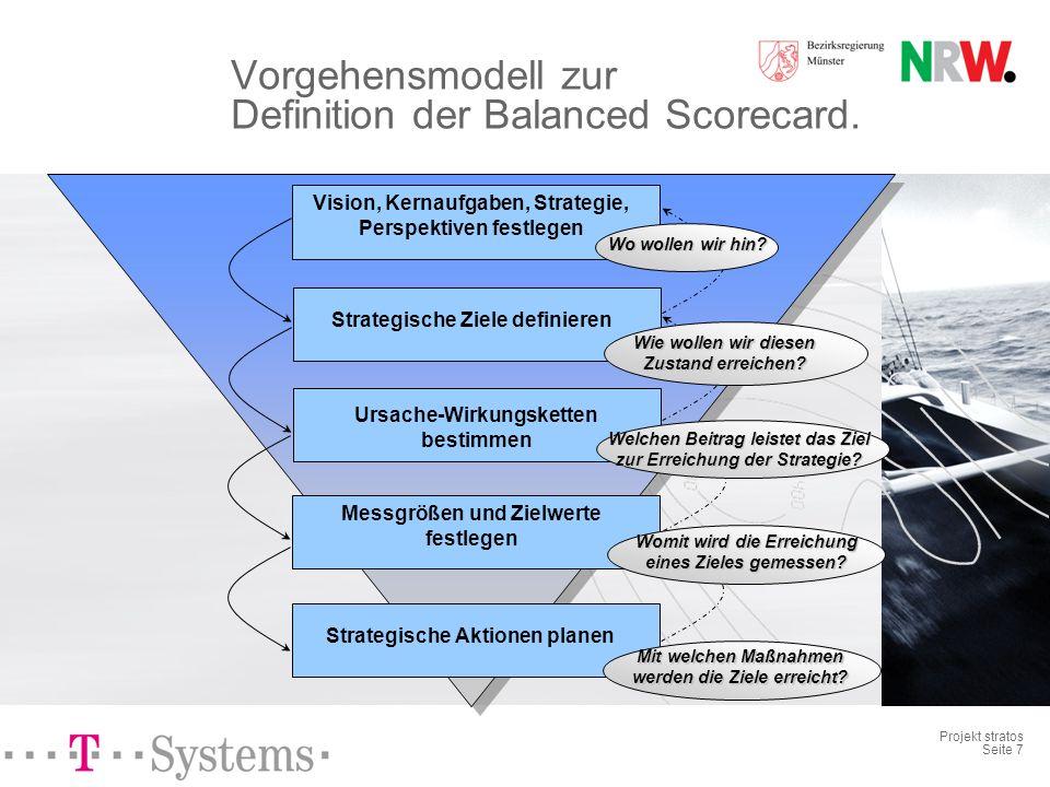 Projekt stratos Seite 27 Technische Umsetzung Systemaufbau Data Warehouse Führungsinformationssystem Balanced Scorecard KLR Fach- verfahren Excel Wirtschaftlich- keit Mitarbeiter- orientierung Interne Prozesse Leistungs- auftrag Bürger- orientierung BSC