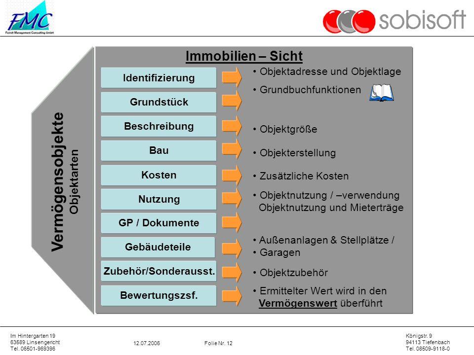 Im Hintergarten 19 63589 Linsengericht Tel. 06501-969396 Königstr. 9 94113 Tiefenbach Tel. 08509-9118-0 12.07.2006Folie Nr. 12 Identifizierung Grundst