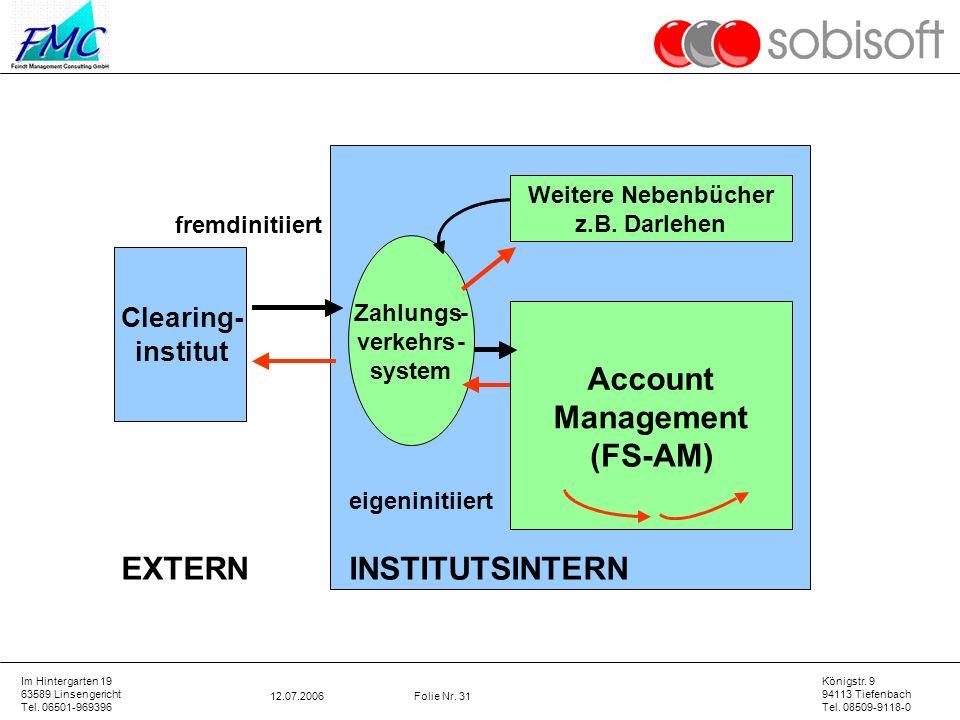 Im Hintergarten 19 63589 Linsengericht Tel. 06501-969396 Königstr. 9 94113 Tiefenbach Tel. 08509-9118-0 12.07.2006Folie Nr. 31 Account Management (FS-