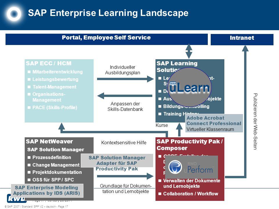 Solutions That Perform Page 17 | January 26, 2014 © SAP 2007 / Standard SPP V2 – deutsch - Page 17 SAP ECC / HCM Mitarbeiterentwicklung Leistungsbewer