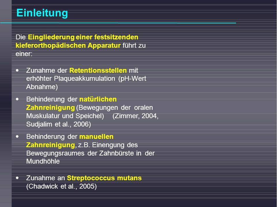 Vermehrte Plaqueakkumulation auf der Zahnoberfläche Überforderung der natürlichen Schutzmechanismen (Speichelumspülung, Remineralisation) (Zimmer, 2004) Erhöhtes Risiko von Demineralisationen bei MB-Patienten (Gorelick et al., 1982, Artun und Brobakken 1986, Ogaard et al., 1989) Demineralisationen können in 1 Monat entstehen (Hu und Featherstone, 2005, Gorton und Featherstone, 2003)