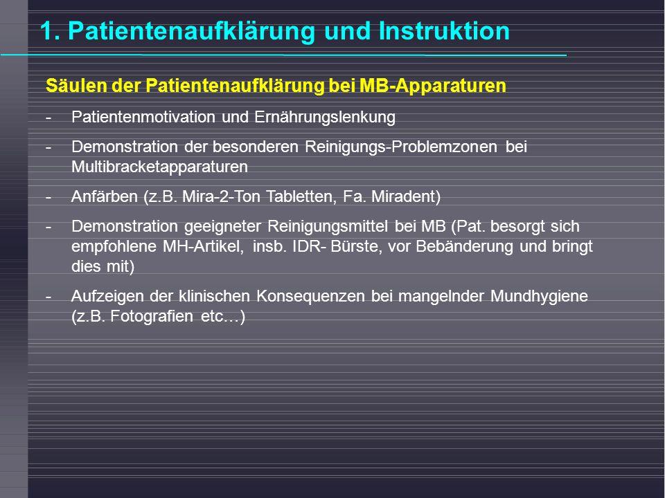 1. Patientenaufklärung und Instruktion Säulen der Patientenaufklärung bei MB-Apparaturen -Patientenmotivation und Ernährungslenkung -Demonstration der
