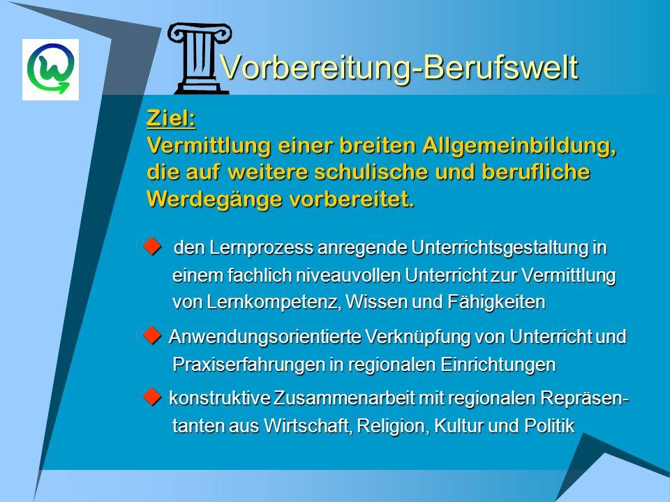 Vorbereitung-Berufswelt Ziel: Vermittlung einer breiten Allgemeinbildung, die auf weitere schulische und berufliche Werdegänge vorbereitet.
