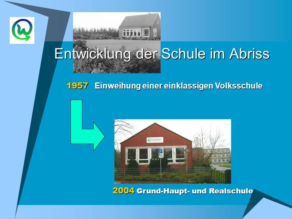 Entwicklung der Schule im Abriss 1957 Einweihung einer einklassigen Volksschule 2004 Grund-Haupt- und Realschule