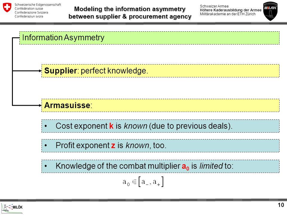 Schweizer Armee Höhere Kaderausbildung der Armee Militärakademie an der ETH Zürich 10 Information Asymmetry Supplier: perfect knowledge.